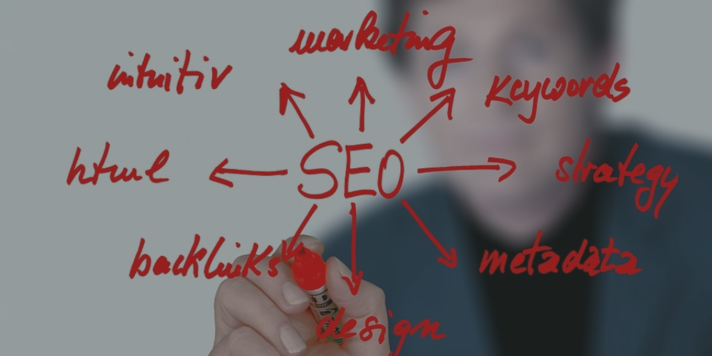 how to use keyword in the proper way