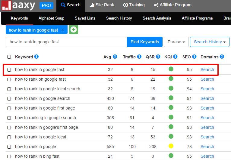 rank fast in google