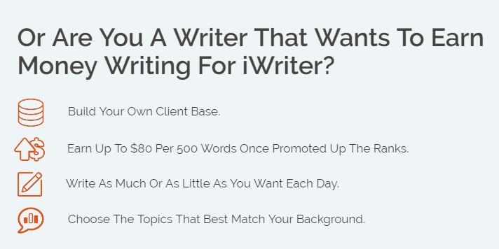 iwriter com