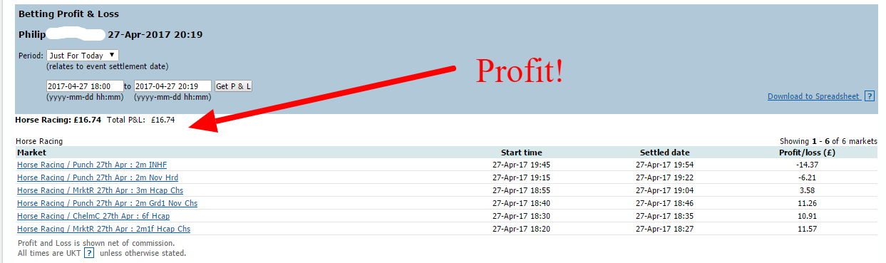 Betfair scalper trading profit