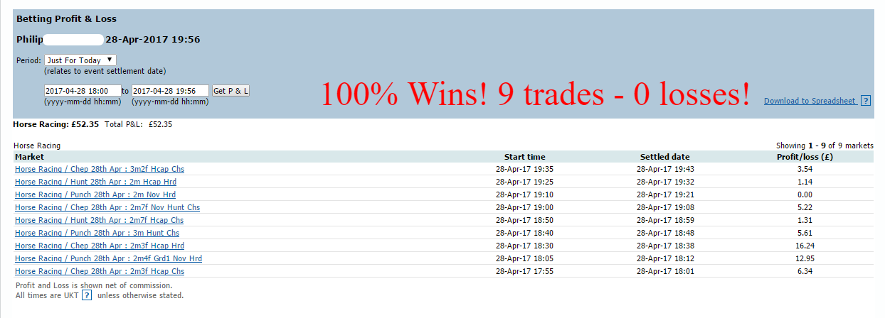 profit trading with betfair scalper method