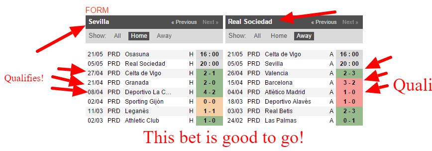 Sevilla vs. Real Sociedad 5 May 2017 Soccerway