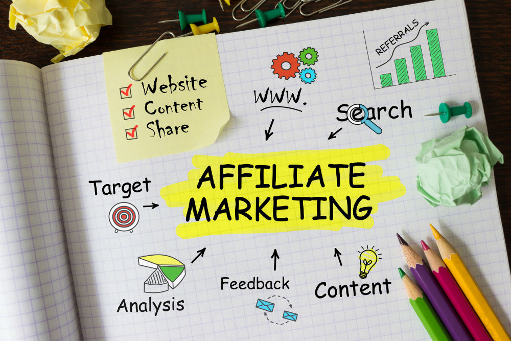 How to Make Money With Wealthy Affiliate With no Experience