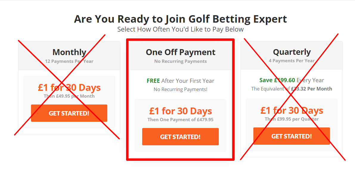 The Unrivalled Tipster for Golf Betting Tips