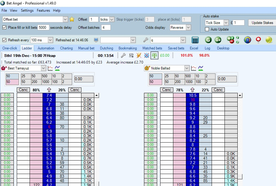 Pre Race Trading on Betfair – Should You Try It? - I Poop Cash